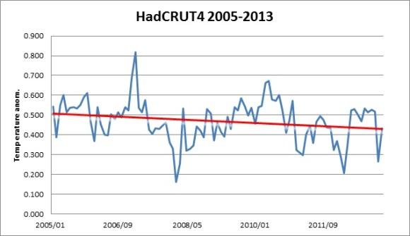 HadCRUT4_1