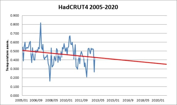 HadCRUT4_2