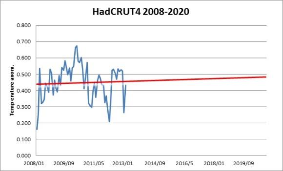 HadCRUT4_3